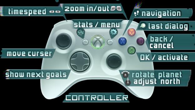 GamePad_en