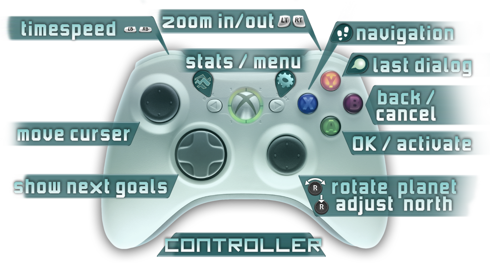 Gamepad Support Imagine Earth 3 Way Navigation Switch Please Let Us Know If You Like This Feature Or Prefer To Play The Oldschool Sitting At Your Desk With Mouse And Keyboard