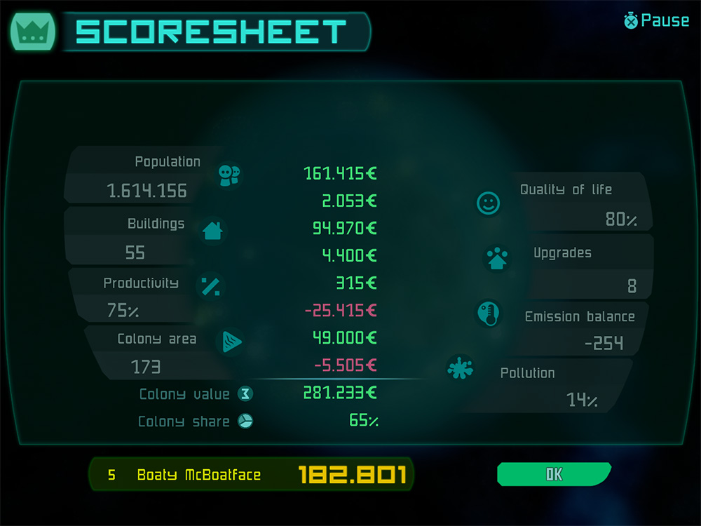 colony score